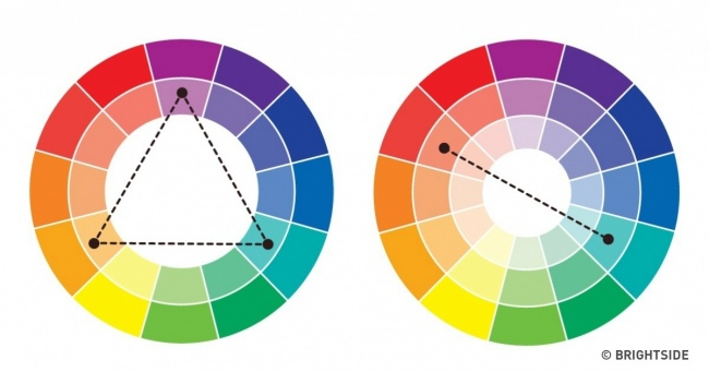 image of two color wheels illustrating color combinations you could use to transform your living space